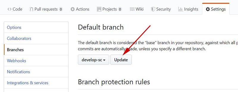 GitHub Updating Default Branch